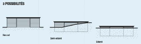 https://www.piscines-hydrosud.be/medias_produits/imgs/3-possibilite-hors-sol-semi-enterre-enteree-piscine-gardipool.jpg