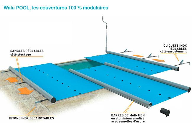caracteristiques-de-la-couverture-a-barres-walu-pool.jpg