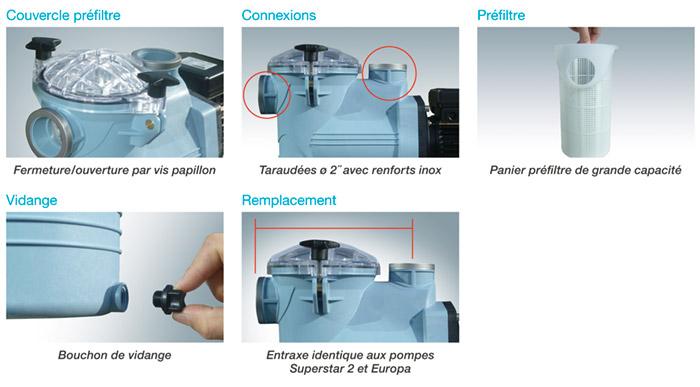 https://www.piscines-hydrosud.be/medias_produits/imgs/caracteristiques-de-la-pompe-fwp-label-hydrosud.jpg