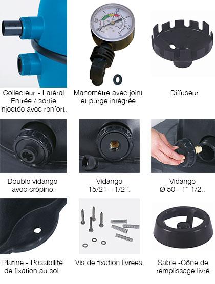 https://www.piscines-hydrosud.be/medias_produits/imgs/caracteristiques-techniques-des-filtres-a-sable-libra-espa.jpg