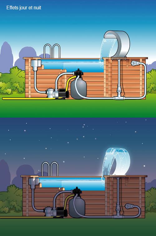 https://www.piscines-hydrosud.be/medias_produits/imgs/cascade-mamba-acryl-led-effet-jour-et-nuit-outside-living.jpg