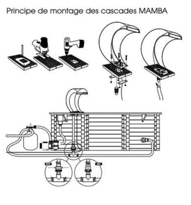 https://www.piscines-hydrosud.be/medias_produits/imgs/cascade-mamba-acryl-led-principe-de-montage-outside-living.jpg