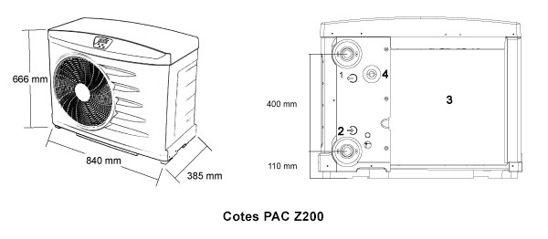 https://www.piscines-hydrosud.be/medias_produits/imgs/cotes-PAC-Z200.jpg