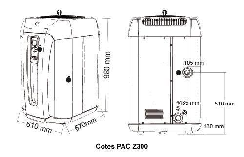 cotes-PAC-ZS500.jpg