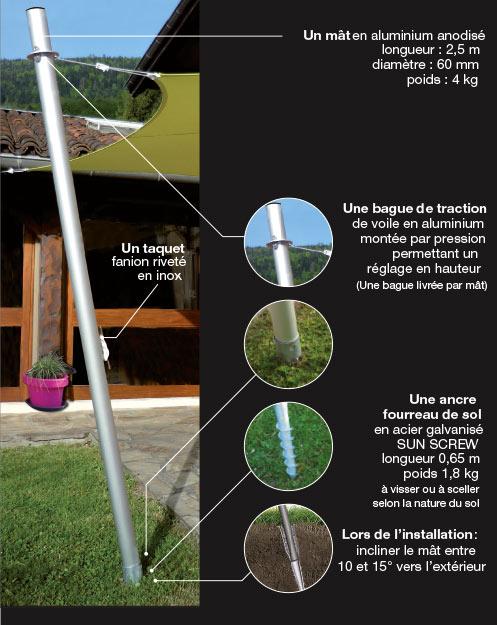 details-du-mat-pour-voiles-easysail.jpg