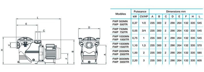 dimensions-de-la-pompe-fwp-label-hydrosud.jpg