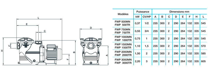 https://www.piscines-hydrosud.be/medias_produits/imgs/dimensions-de-la-pompe-fwp-label-hydrosud.jpg