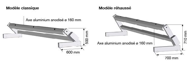 dimensions-et-empattements-des-differents-modeles-de-volets-mobiles.jpg