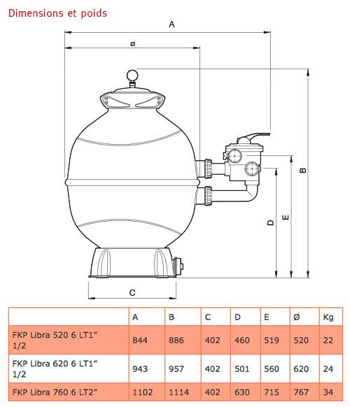 https://www.piscines-hydrosud.be/medias_produits/imgs/dimensions-et-poid-des-filtres-libra-espa.jpg