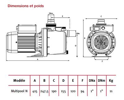 https://www.piscines-hydrosud.be/medias_produits/imgs/dimensions-et-poids-surpresseur-multipool-n.jpg