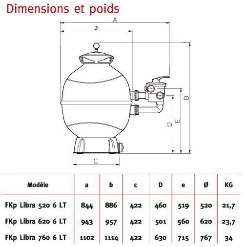 https://www.piscines-hydrosud.be/medias_produits/imgs/dimensions-filtre-libra.jpg
