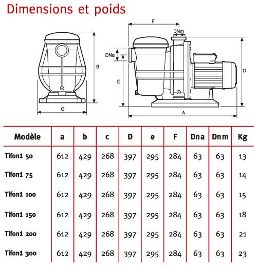 dimensions-pompe-piscine-tifon1.jpg