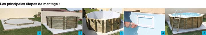 https://www.piscines-hydrosud.be/medias_produits/imgs/etapes-de-montage-piscine-hors-sol-bois.jpg