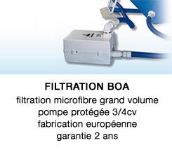 https://www.piscines-hydrosud.be/medias_produits/imgs/filtration-boa-piscines-laghetto.jpg