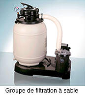 https://www.piscines-hydrosud.be/medias_produits/imgs/groupe-de-filtration-a-sable-gre.jpg