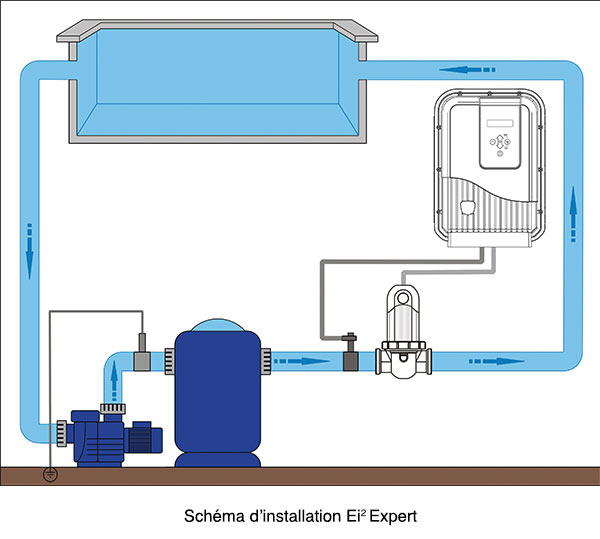 installation-electrolyseur-ei2-expert-zodiac.jpg