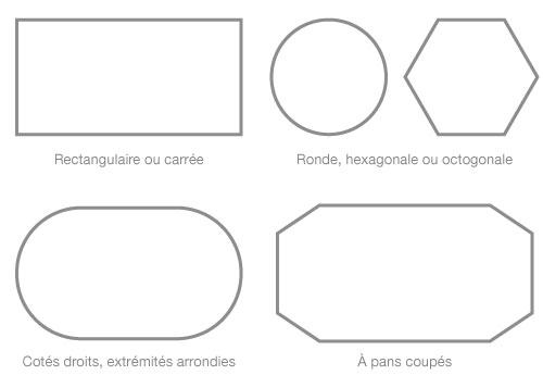 les-differentes-formes-de-couvertures-a-bulles.jpg