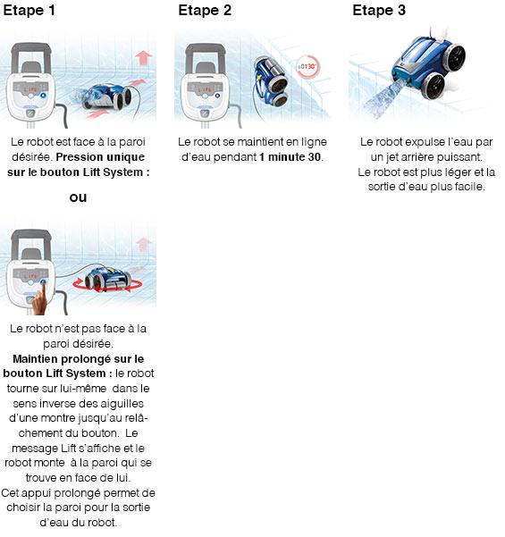 https://www.piscines-hydrosud.be/medias_produits/imgs/lift-system-vortex-zodiac.jpg