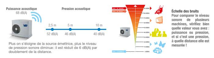 mesure-niveau-sonore-PAC-Z.jpg