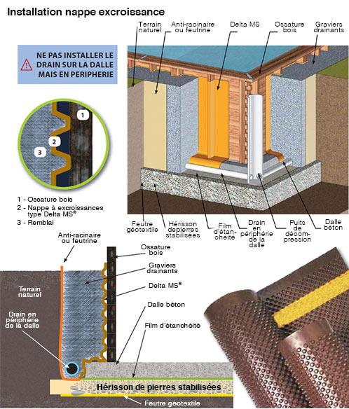 nappe-de-protection-pour-piscine-bois-installation-de-la-nappe-excroissance-outside-living.jpg