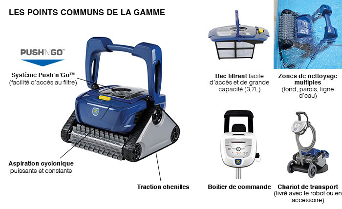 https://www.piscines-hydrosud.be/medias_produits/imgs/points-communs-gamme-cyclonx-zodiac.jpg