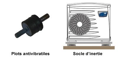 https://www.piscines-hydrosud.be/medias_produits/imgs/principe-antibruit-installation-PAC-Z.jpg