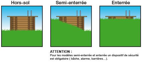 https://www.piscines-hydrosud.be/medias_produits/imgs/schema-implantation-piscine-hors-sol-bois.jpg