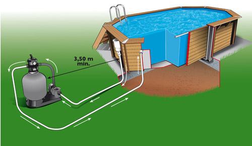 https://www.piscines-hydrosud.be/medias_produits/imgs/schema-installation-piscine-bois-400x610H130.jpg