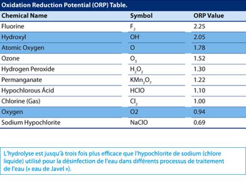 https://www.piscines-hydrosud.be/medias_produits/imgs/tableau-oxymatic-smart.jpg
